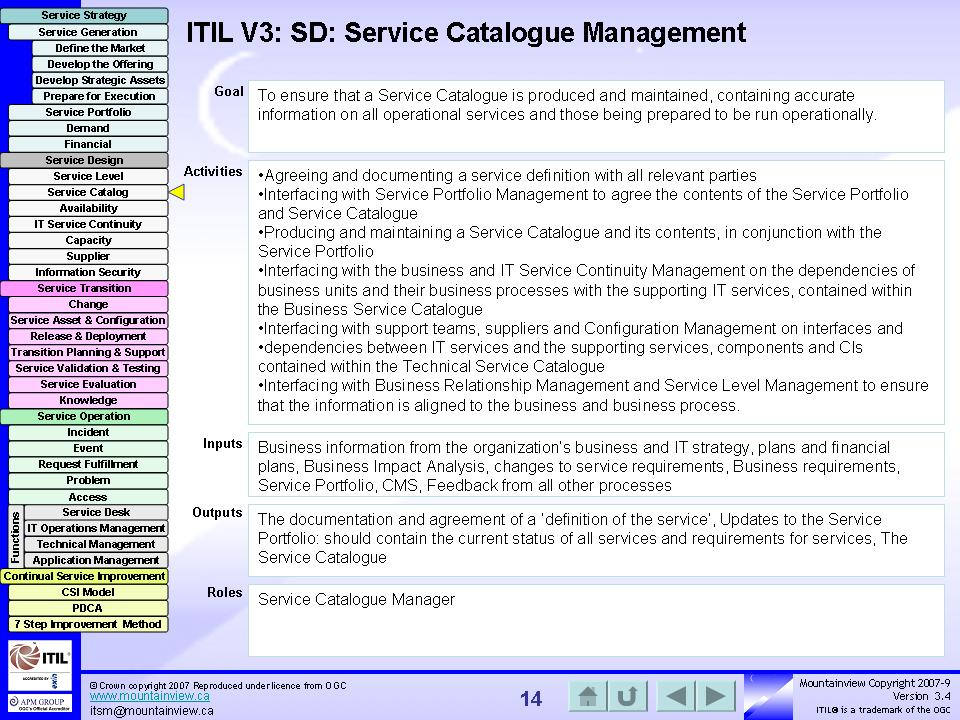 Itil v3 2007 navigator for It service catalogue template